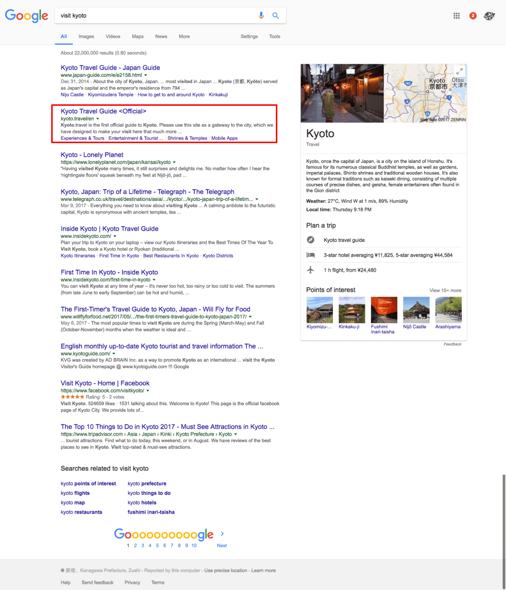 SEO For Destination Marketing Organizations